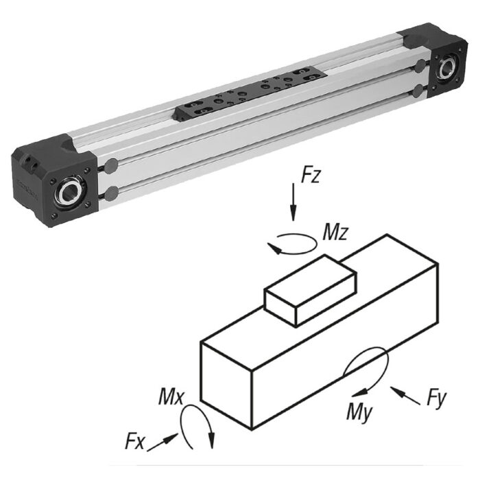 Norelem 20300 Linear actuators with toothed belt drive and profile rail guide