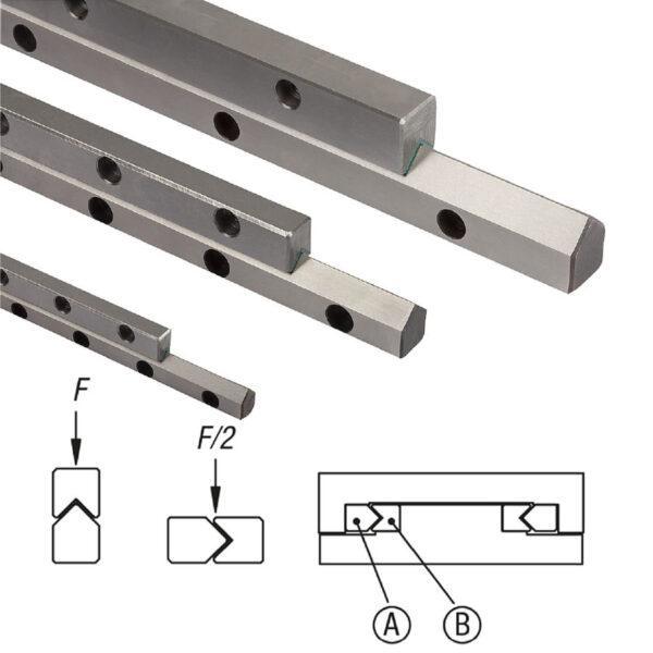Norelem 21054 Guide rails Teflon-coated